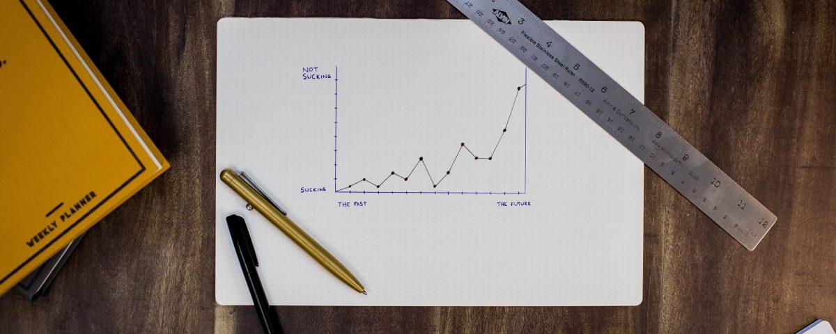 business growth/set business goals